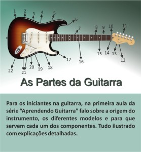 Aula - As Partes da Guitarra 1